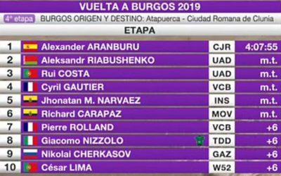 Vuelta Ciclista a Burgos 2019 – 4ª Etapa