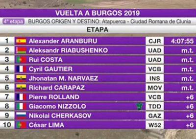 Vuelta a Ciclista a Burgos 4ª etapa - Ledsvisor